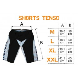 Short trial TENSO